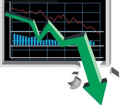 Stock Market Crash: What Happens When History Repeats?