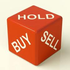 What is Futures Trading