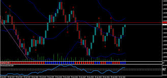 An Overview of Forex Scalping