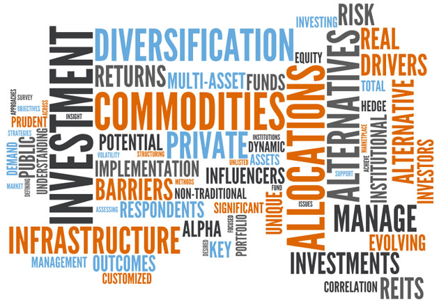 Facts about Alternative Investment