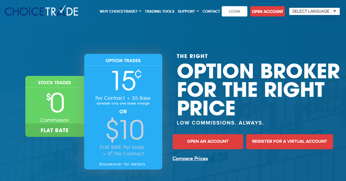 ChoiceTrade Review – Can ChoiceTrade Help You Trade Options Affordably?