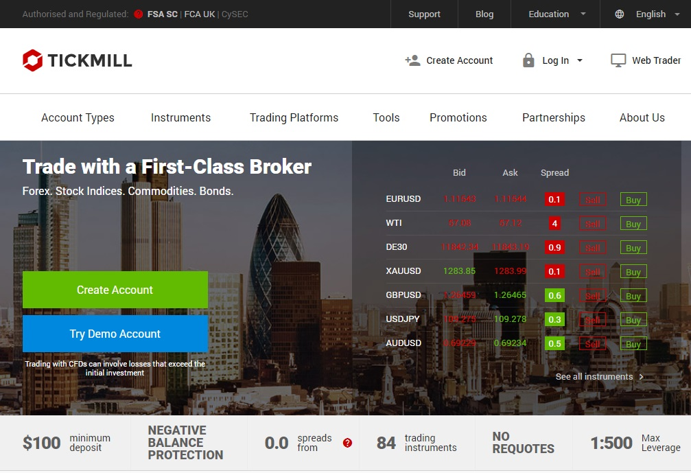 Trading How Trading Should be Done – An Honest Tickmill Review